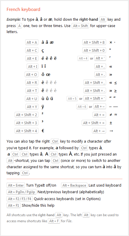 full list of shortcuts and characters for French