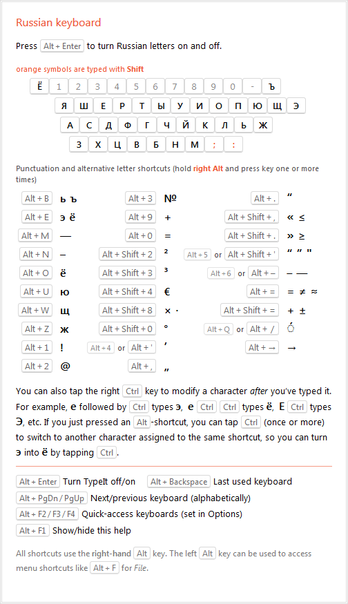 full list of shortcuts and characters for Russian